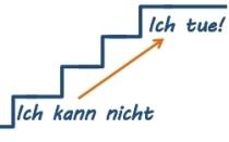 Erfolgstreppe als Symbol für die Termine der Rückenwindgruppe